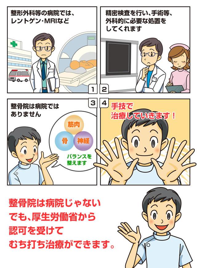 むち打ち治療に関する交通事故漫画